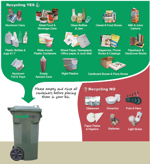 Bsw recycle easy - How to recycle plastic at home ...